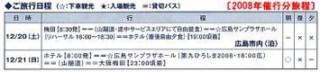 「第九ひろしま2008」広島県外向け合唱団員募集に係るバスツアーの旅程表